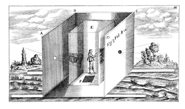 The Camera Obscura, 1646