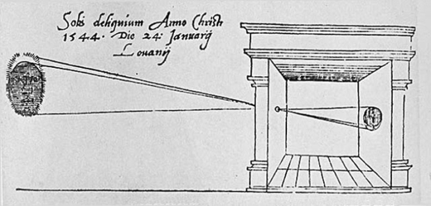 A 16th Century depiction of a camera obscura device